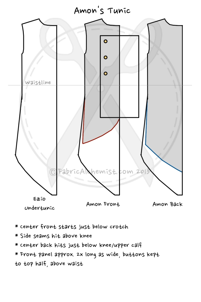 Amon Costume Notes (1/4)