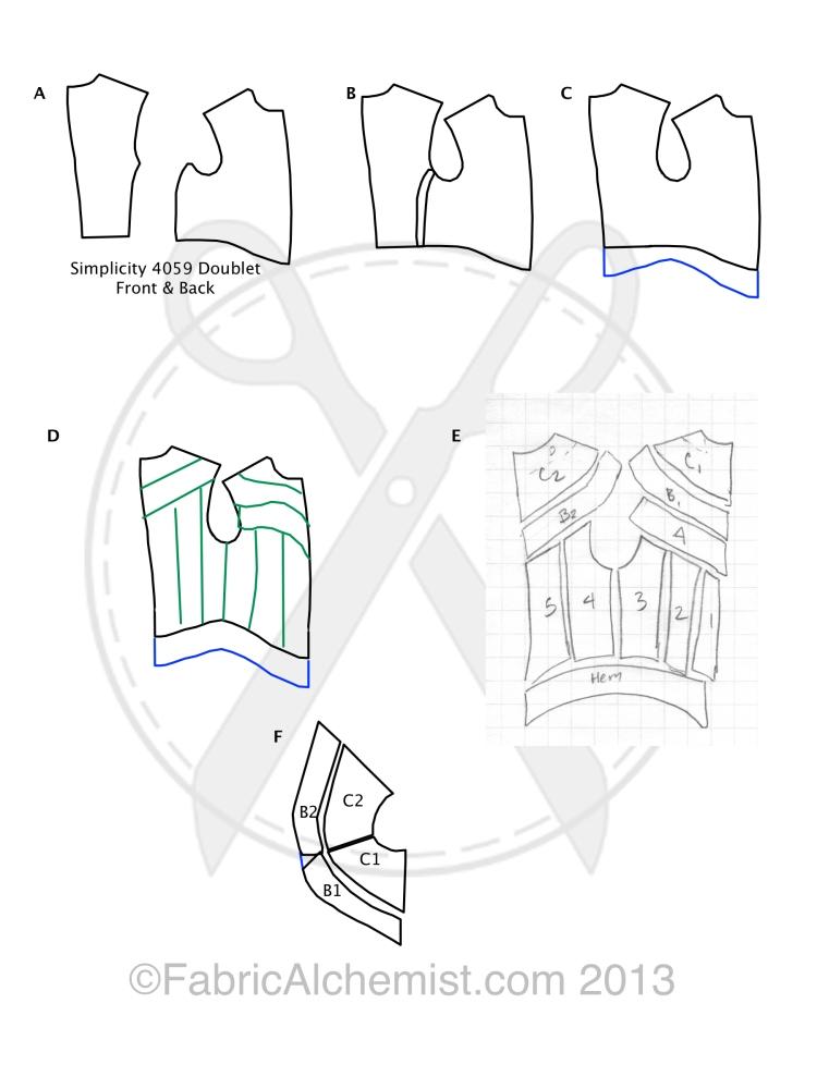 Ezio Auditore's Tunic and Doublet (2/4)