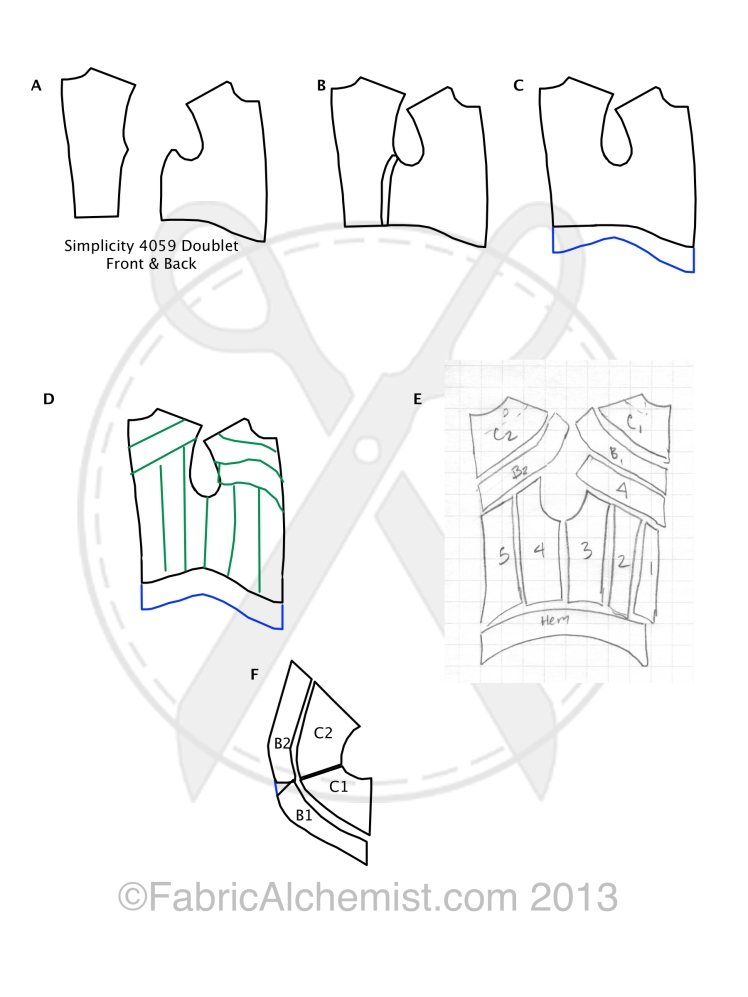 Ezio Doublet Tips