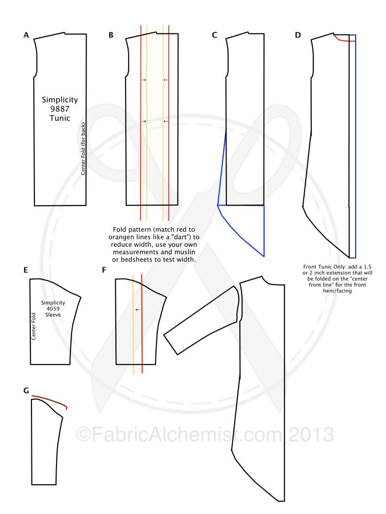 Ezio Auditore's Tunic and Doublet (1/4)