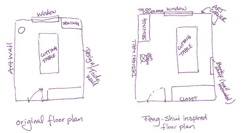 Orientation lit feng shui finest the best feng shui for Feng shui orientation lit