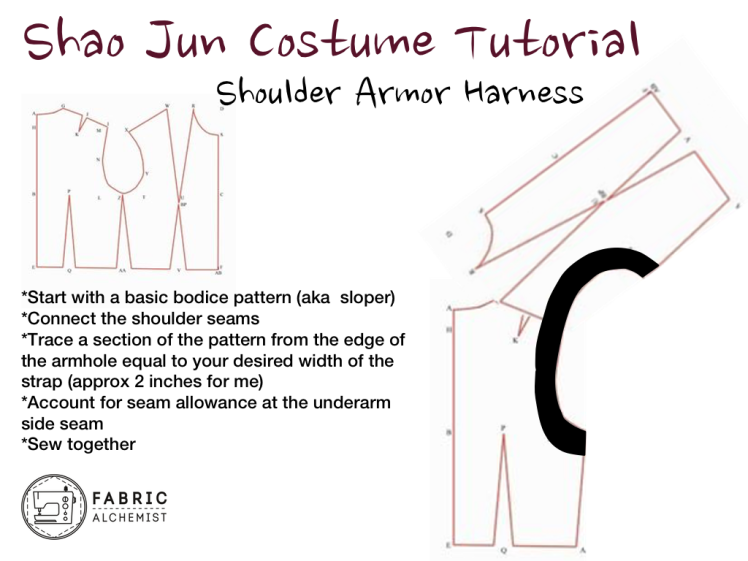 ShaoJun_ShoulderHarness